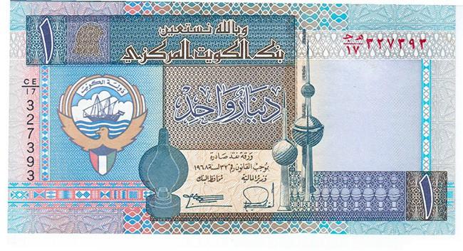 Кувейтский динар (KWD)