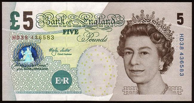 Британский фунт (GBP