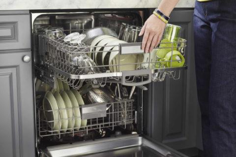 Рейтинг средств для посудомоечных машин