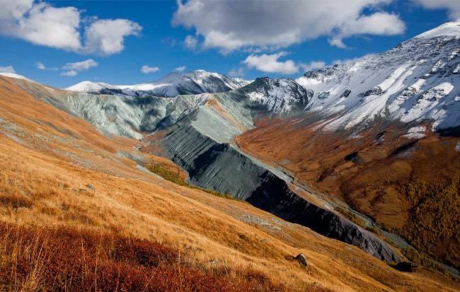 Самые красивые места Горного Алтая